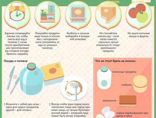 Что нужно делать при пищевом отравление